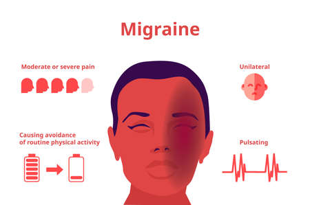Symptoms of migraine. Vector illustration of the female suffering from the unilateral headache Zdjęcie Seryjne - 155938209