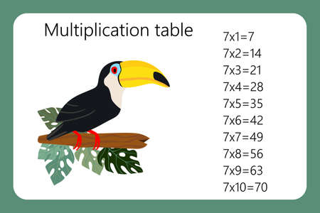 Multiplication Square. School vector illustration with toucan bird. Multiplication Table. Poster for kids education. Maths child card