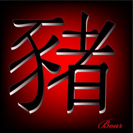 zodiak: Boar  - China Zodiak Vector Illustration