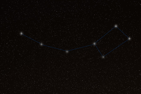 Ursa Minor, Little Dipper Constellation, Little Bear