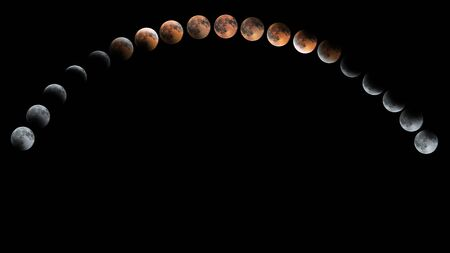 Lunar Eclipse Phases, Blood moon, Composite Lunar Eclipse