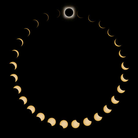 Total Solar Eclipse phases, Composite Solar Eclipse