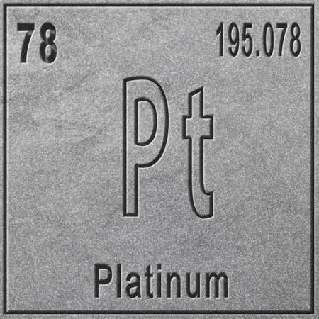 Platinum chemical element, Sign with atomic number and atomic weight, Periodic Table Element, silver background