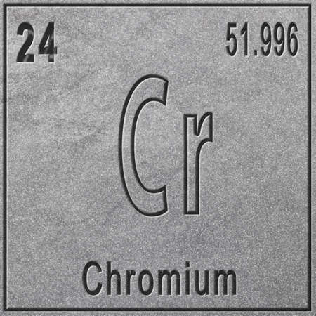 Chromium chemical element, Sign with atomic number and atomic weight, Periodic Table Element, silver background
