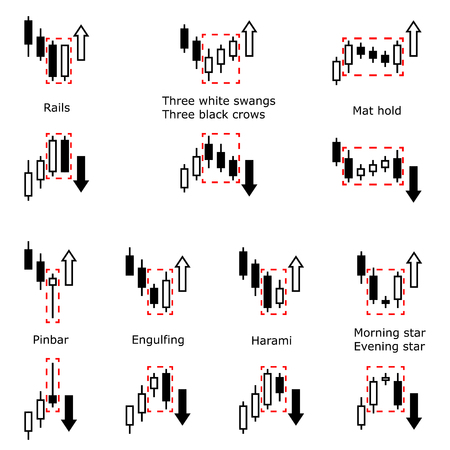 Forex stock trade pattern. Forex stock graphic models. Price prediction. Trading signal. Candlestick patters. Vector illustration.