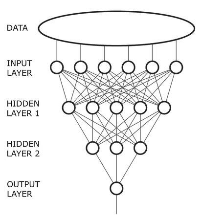 Neurale net. Neuron netwerk. Gegevens engineering. Diep leren. Cognitieve technologie concept. vector illustratie Stockfoto - 67834309