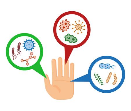 detection: bacteria, microbe under magnifier. Danger pathogen microorganism detection on hand. Vector illustration.