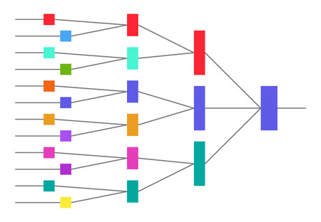 Neurale net. Neuron-netwerk. Diepgaand leren. Cognitieve technologieconcept. Vector illustratie