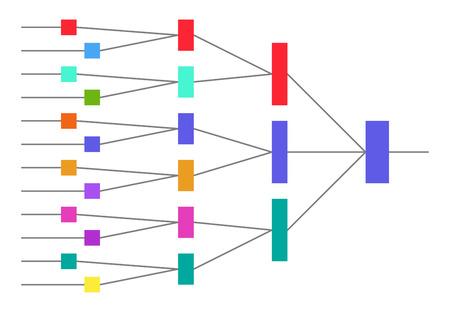 Rete neurale Rete di neuroni. Apprendimento approfondito. Concetto di tecnologia cognitiva. Illustrazione vettoriale Archivio Fotografico - 89750090