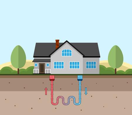 지 열 녹색 에너지 개념입니다. 지열 난방 및 에너지 생성 에코 친화적 인 집. 벡터 일러스트 레이 션.