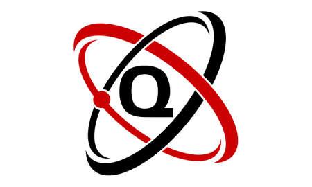 Atom Technology Initial Q