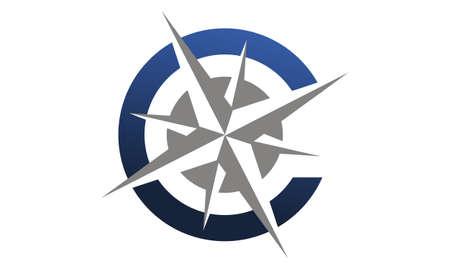 Initial C Compass