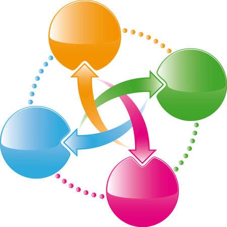 flecha azul: cuatro elementos de la interfaz web