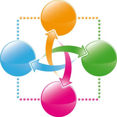 cuatro elementos de la interfaz web