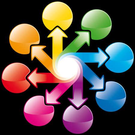 green arrow: rainbow cycle arrows