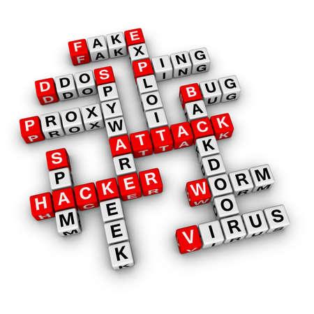 backdoor: hacker attack (from crossword series)