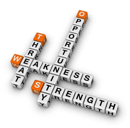 planificacion estrategica: FODA (fortalezas, debilidades, oportunidades y amenazas), m�todo de planificaci�n estrat�gica Foto de archivo