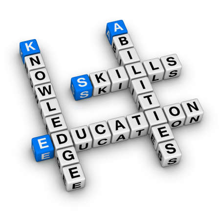 Skills, Knowledge, Abilities, Education crossword puzzle Archivio Fotografico