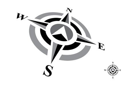 Compass