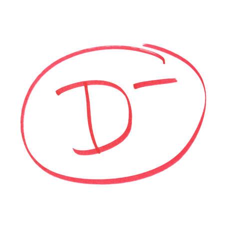 A handwritten grade for poor achievements.