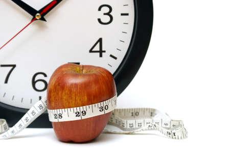 食事療法の計画を開始の時間と関連する概念。