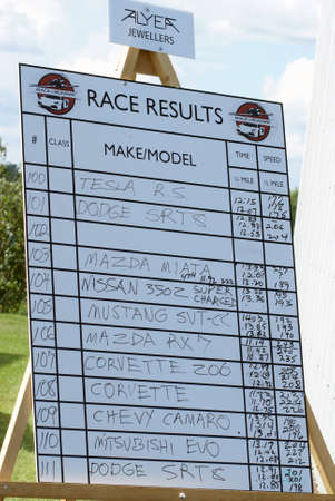 SMITHS FALLS, ON, CANADA - AUGUST 23, 2014.  Race results from the third annual Race the Runway event held at the Russ Beach Airport, in Smiths Falls, Ontario, Canada, on August 23, 2014.