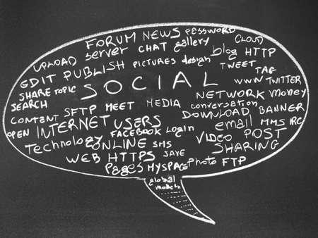 les plus: Concept de r�seau social avec la plupart des termes importants Banque d'images