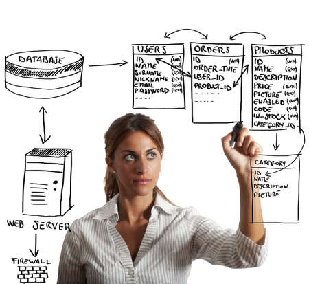 database concept: Businesswoman drawing database structure Stock Photo