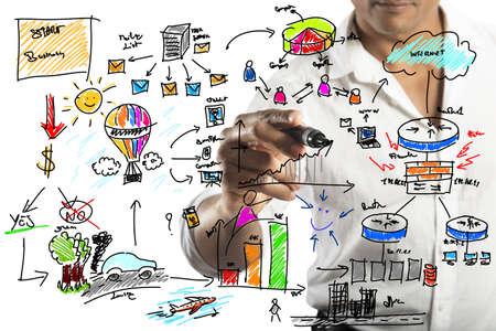 新しいビジネス プロジェクトの図面の実業家