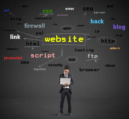 Erfahren Sie, wie Sie Websites erstellen
