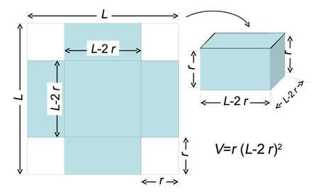 formulae: how to make box Illustration