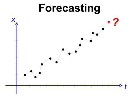 illustration of mathematical forecasting  model