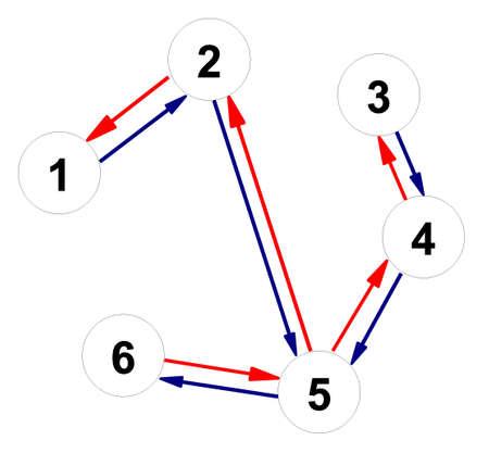 undirected: sample graph
