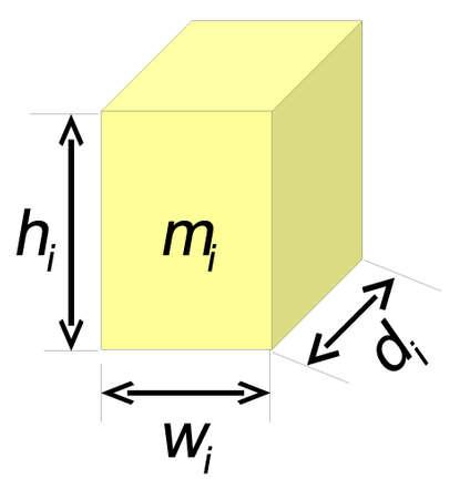 Box-Maße