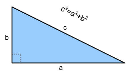right-angled triangle Vector
