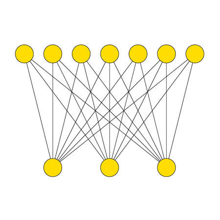 vertices: simple graph example