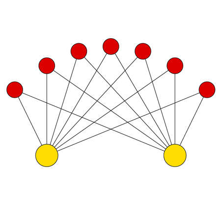 undirected: simple graph example