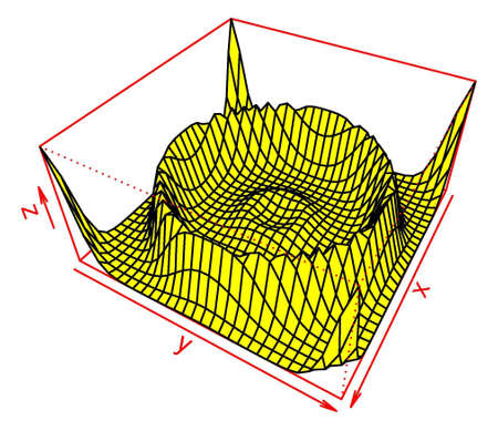 y axis: vulcano crater 3D model