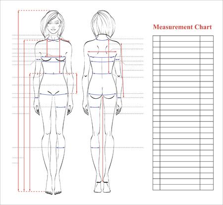 Grafico di misurazione del corpo della donna. Schema per la misurazione del corpo umano per la cucitura di abiti. Figura femminile: vista anteriore e posteriore. Modello per dieta, fitness. Vettore. Archivio Fotografico - 97129648