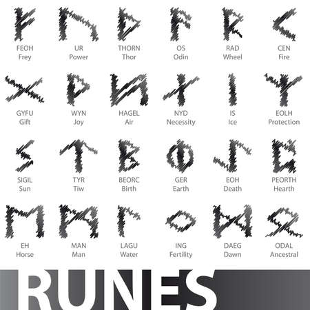 futhark: Set of runes vector illustrations icons symbols