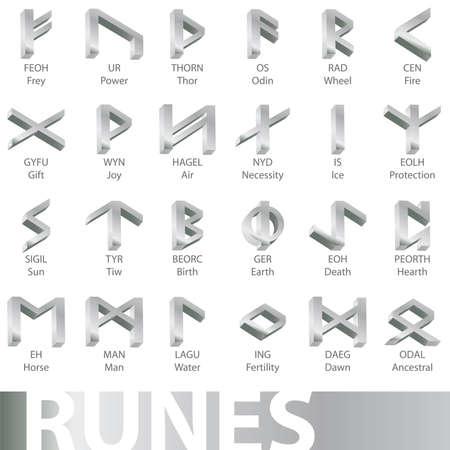 occult: conjunto de runas