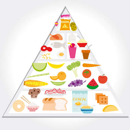VECTOR - Food Guide Pyramid Stock Photo - 9727917