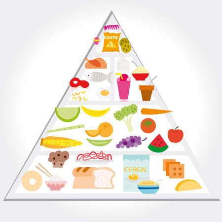 piramide nutricional: VECTOR - pir�mide de alimentos Foto de archivo