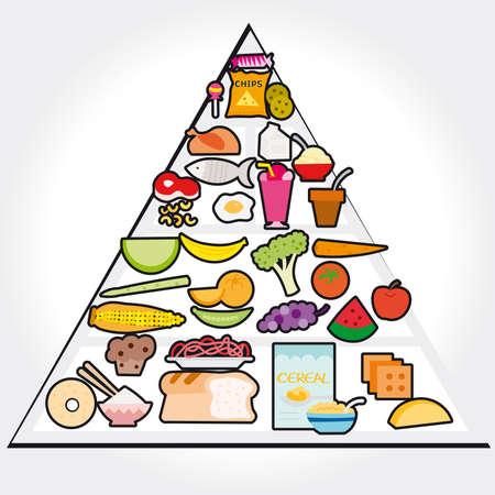produits c�r�aliers: VECTEUR - Guide alimentaire pyramide
