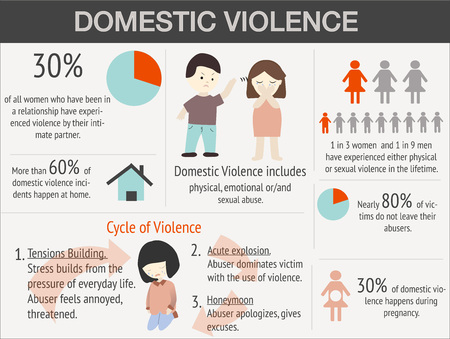 Domestic Violence infographic with sample data. Vector illustration. Stock Photo