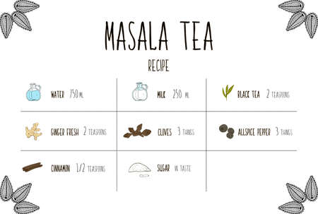 chai: Hand-sketched collection of ingredients of Ayurvedic included in the recipe correct ancient drink masala tea with black tea.