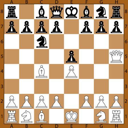 chess knight: La posizione di apertura sulla scacchiera Vettoriali