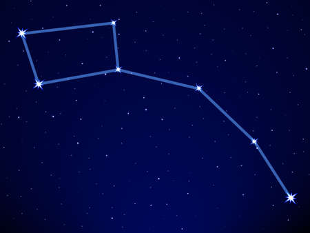 ursa minor: Little Dipper on the starry sky Illustration