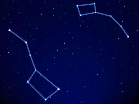 星空の背景リトル ディッパーおよび北斗七星星座の図