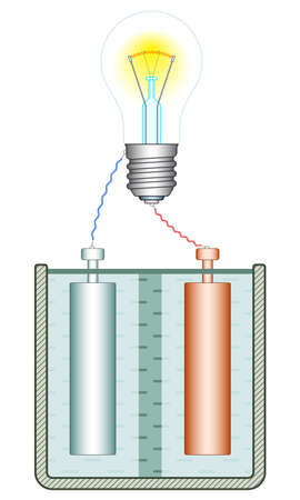 wolfram: Illustration of the galvanic element and electric light bulb